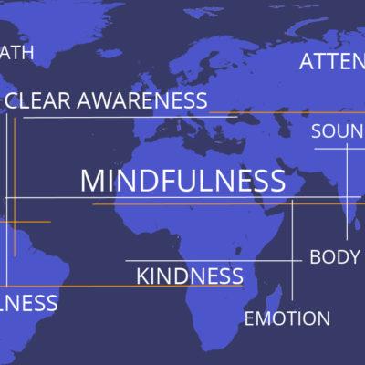 Mindfulness Teachers